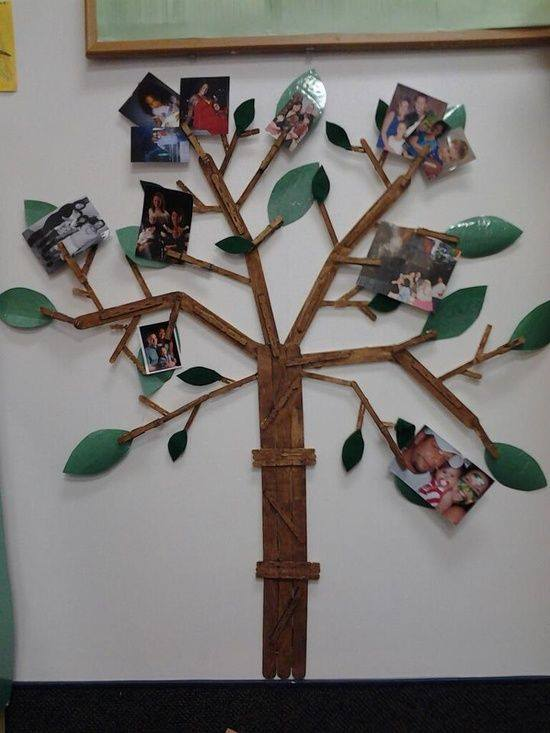 Relistic family tree project idea