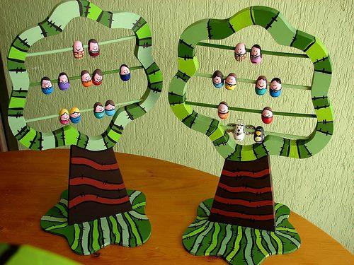 Innovative family tree project idea
