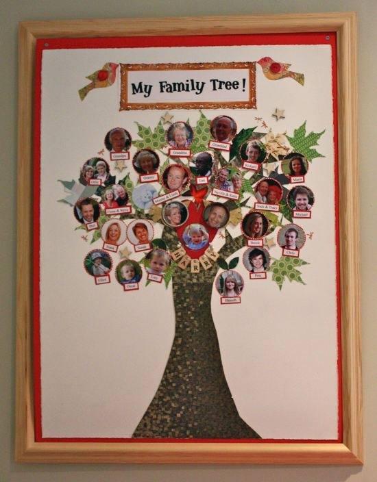 Fuller and heavy family tree project idea