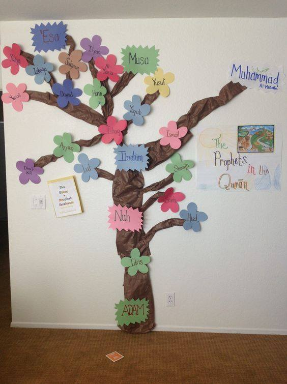 Beautiful family tree project idea for kids