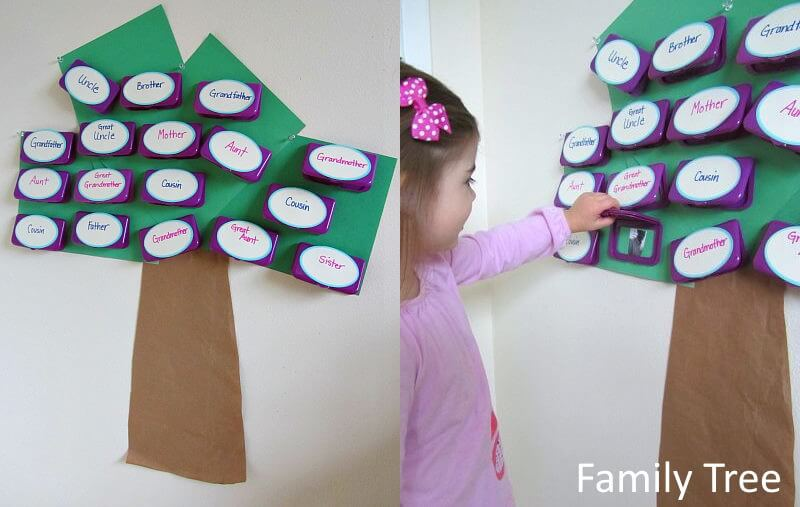Family Tree Project Ideas for Kids Flip Flop