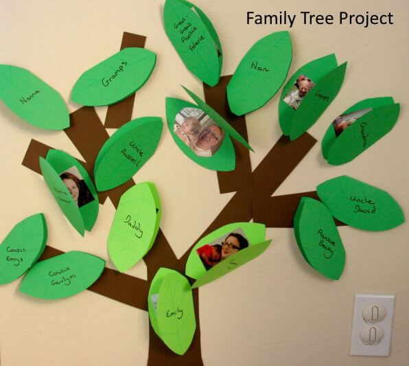 Family Tree Project Ideas for Kids Family Tree Greeting