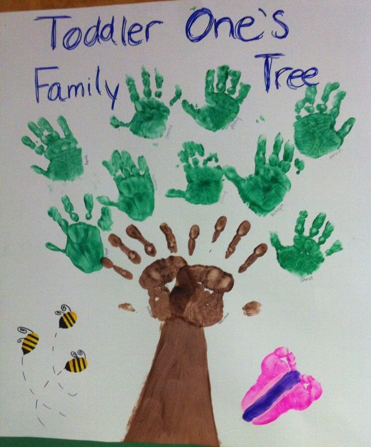 Family Tree Project Ideas for Kids