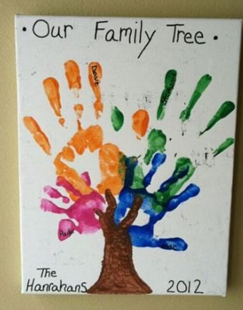 Hand Print DIY Family Tree