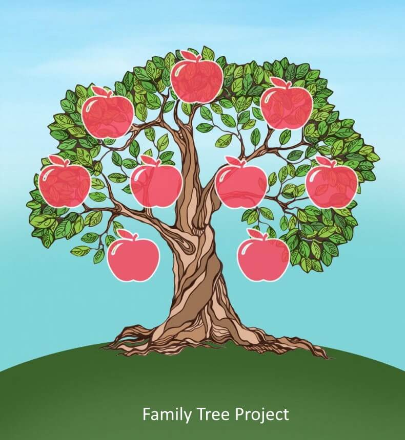 Ready To Make Printable Family Trees