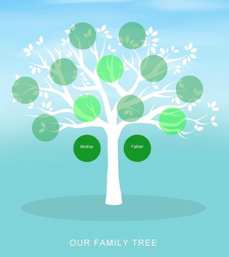 Ready To Make Printable Family Trees