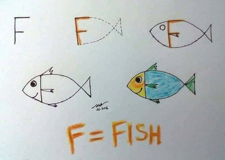 Alphabet Drawing for Kids - Step by Step Image Tutorials Finding Nemo