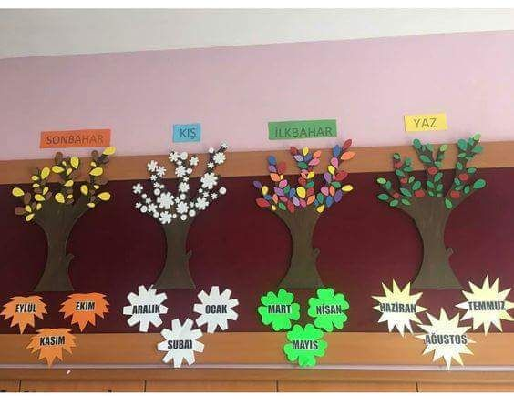 Classroom Decor Ideas MAGNIFICENT ART
