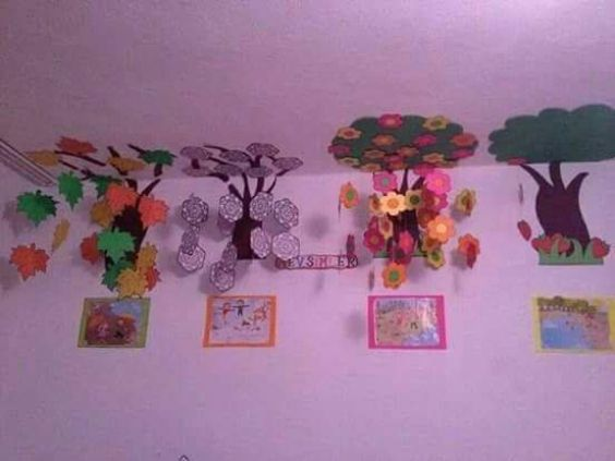 Classroom Decor Ideas FRUITFUL TREES