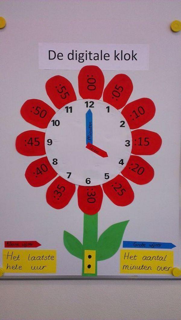 Classroom Decor Paper Craft Ideas for Kids Digital Clock