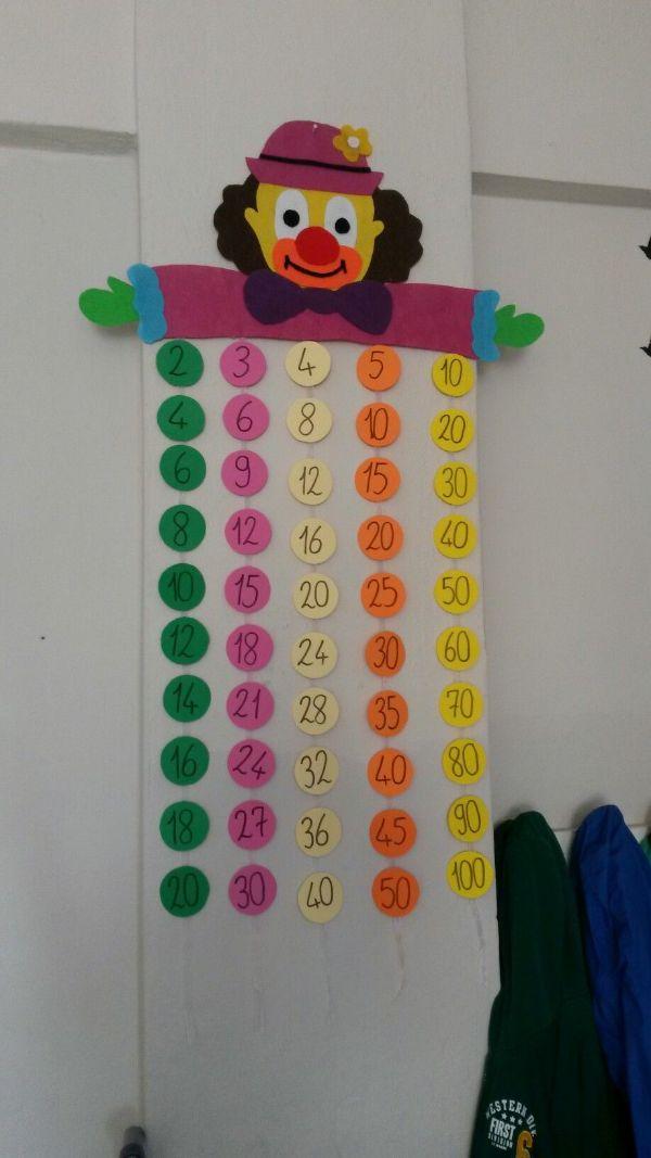 Classroom Decor Paper Craft Ideas for Kids Joker Art