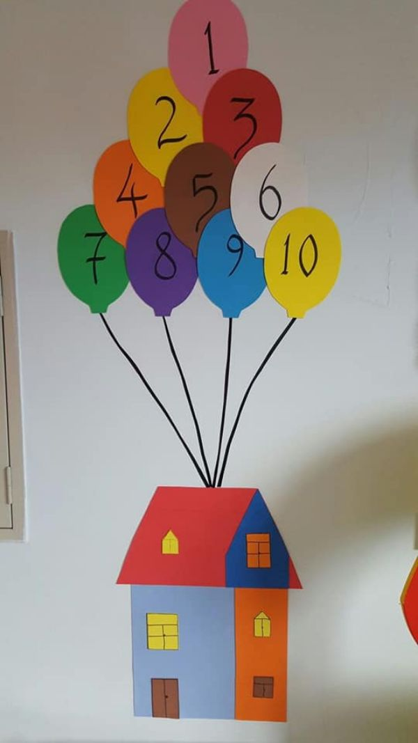 Number Ballons