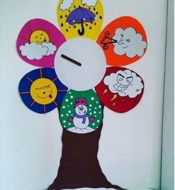 Classroom Decor Paper Craft Ideas for Kids Season Tree